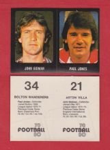 Aston Villa John Gidman & Bolton Wanderers Paul Jones